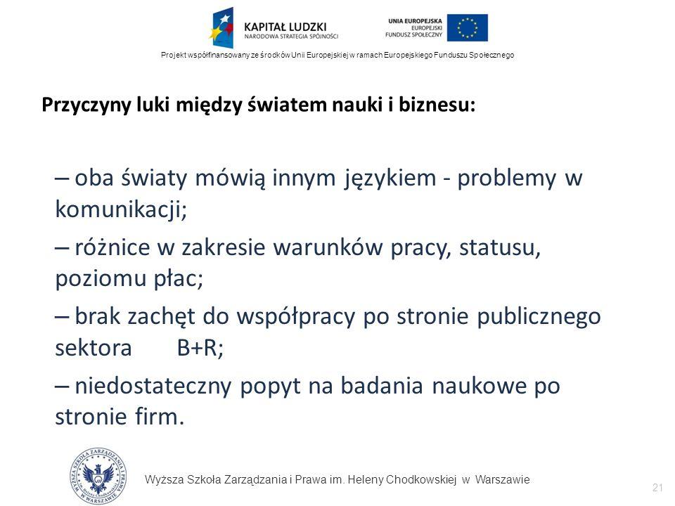 Wyższa Szkoła Zarządzania i Prawa im. Heleny Chodkowskiej w Warszawie 21 Projekt współfinansowany ze środków Unii Europejskiej w ramach Europejskiego