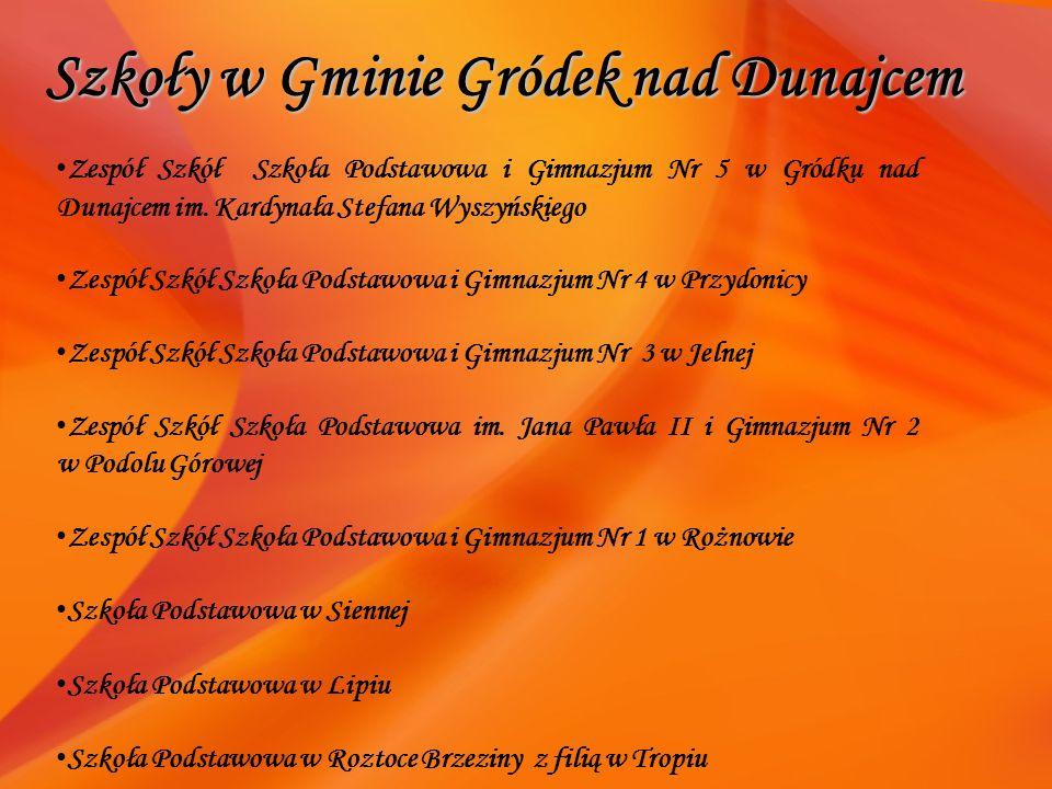 Szkoły w Gminie Gródek nad Dunajcem Zespół Szkół Szkoła Podstawowa i Gimnazjum Nr 5 w Gródku nad Dunajcem im.