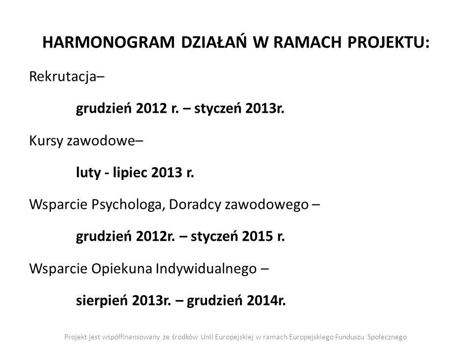 Projekt jest współfinansowany ze środków Unii Europejskiej w ramach Europejskiego Funduszu Społecznego HARMONOGRAM DZIAŁAŃ W RAMACH PROJEKTU: Rekrutac
