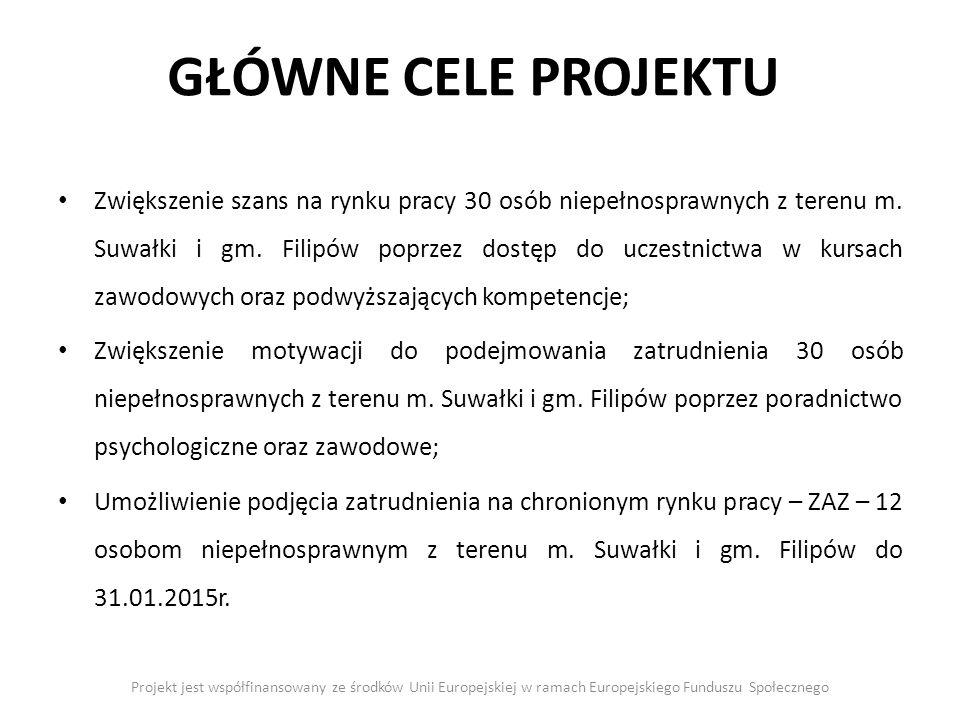 GRUPA DOCELOWA Projekt jest współfinansowany ze środków Unii Europejskiej w ramach Europejskiego Funduszu Społecznego osoby niepełnosprawne w stopniu znacznym i umiarkowanym zamieszkałe na terenie miasta Suwałki (12K+13M) i gminy Filipów (2K+3M) Kryteria rekrutacji: Osoby o najmniejszych szansach na rynku pracy, w tym: 1.Osoby bezrobotne 2.Osoby o tzw.