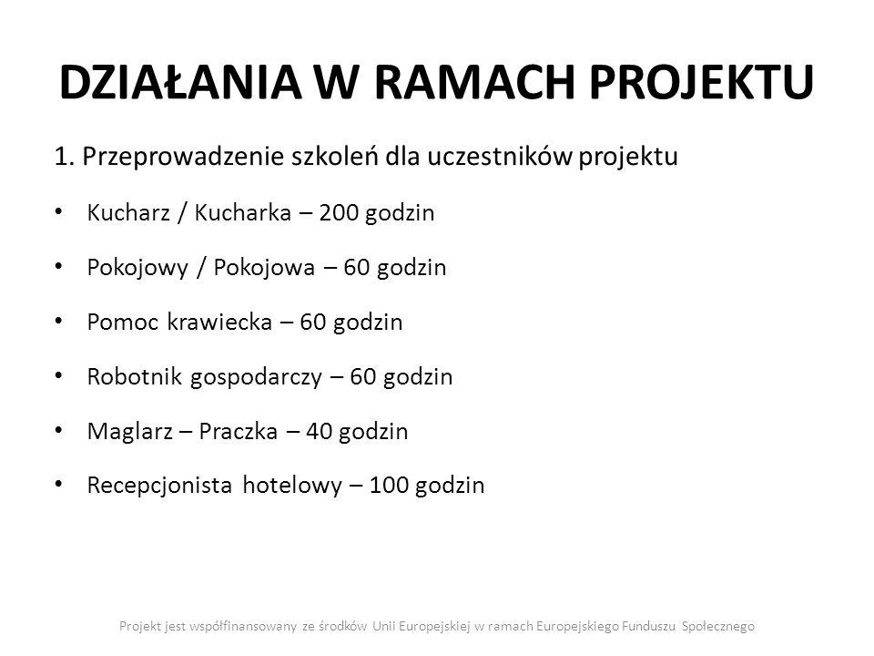 DZIAŁANIA W RAMACH PROJEKTU Projekt jest współfinansowany ze środków Unii Europejskiej w ramach Europejskiego Funduszu Społecznego Ponadto w trakcie projektu uczestnicy będą mieli zapewnione: Wsparcie psychologiczne indywidualne i grupowe Wsparcie doradcy zawodowego – indywidualne 12 uczestników/-czek projektu zostanie zatrudnionych w Zakładzie Aktywności Zawodowej w Lipniaku (zapewnione wsparcie Opiekuna Indywidualnego)