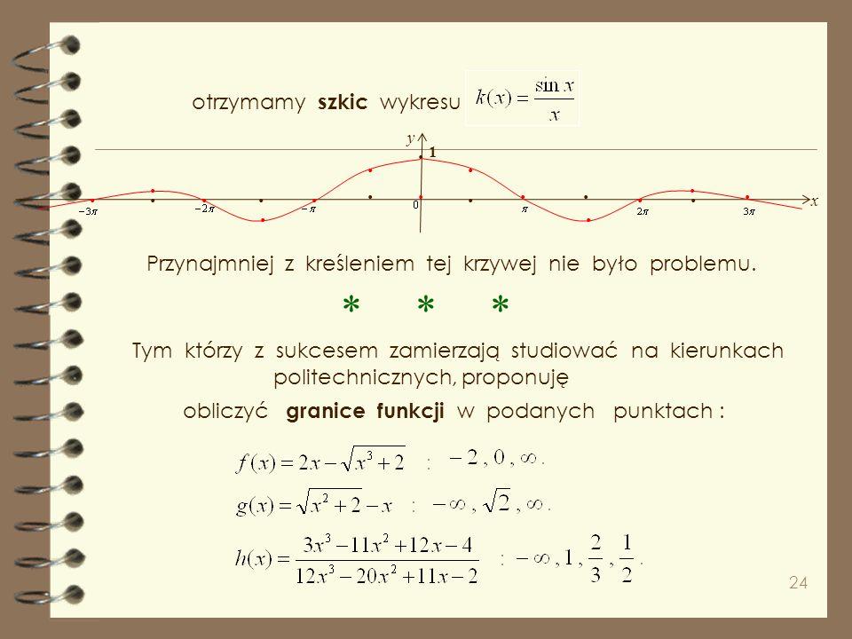 23 Jak zorientowaliśmy się, wykresy funkcji ale nie można ich nakreślić. można opisywać, Tym faktem nie zdziwieni są Ci, którzy znają i pamiętają prez