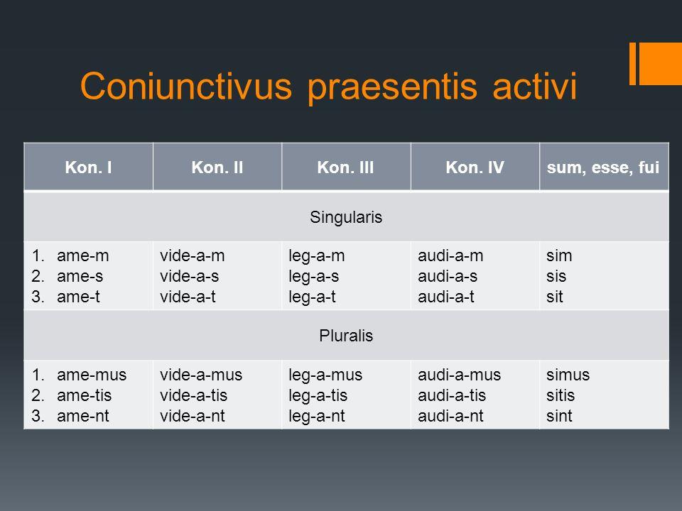 Coniunctivus praesentis passivi Kon.IKon. IIKon. IIIKon.
