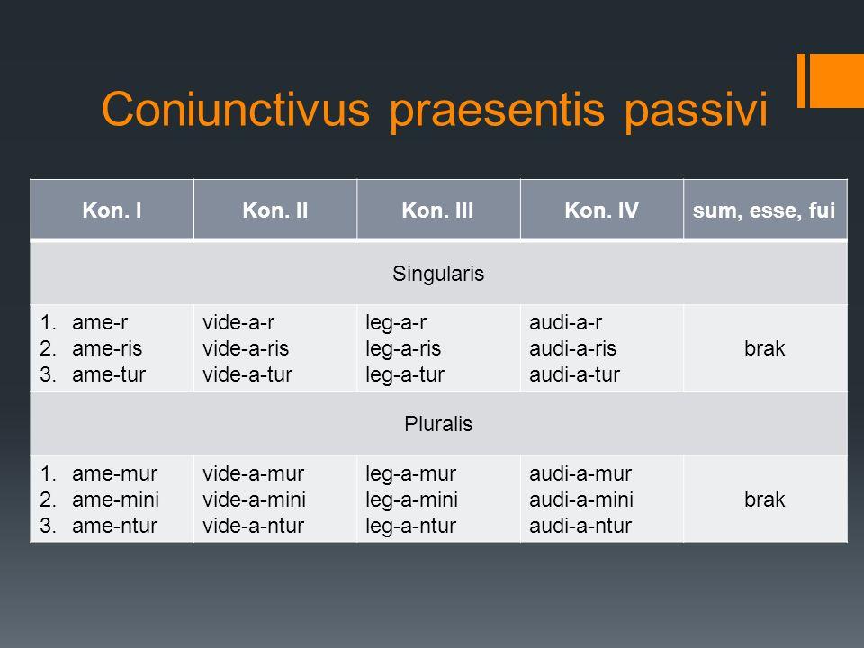 Coniunctivus praesentis passivi Kon. IKon. IIKon. IIIKon. IVsum, esse, fui Singularis 1.ame-r 2.ame-ris 3.ame-tur vide-a-r vide-a-ris vide-a-tur leg-a