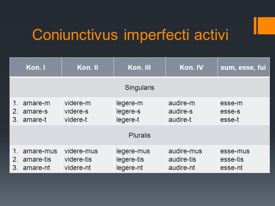 Coniunctivus imperfecti passivi Kon.IKon. IIKon. IIIKon.