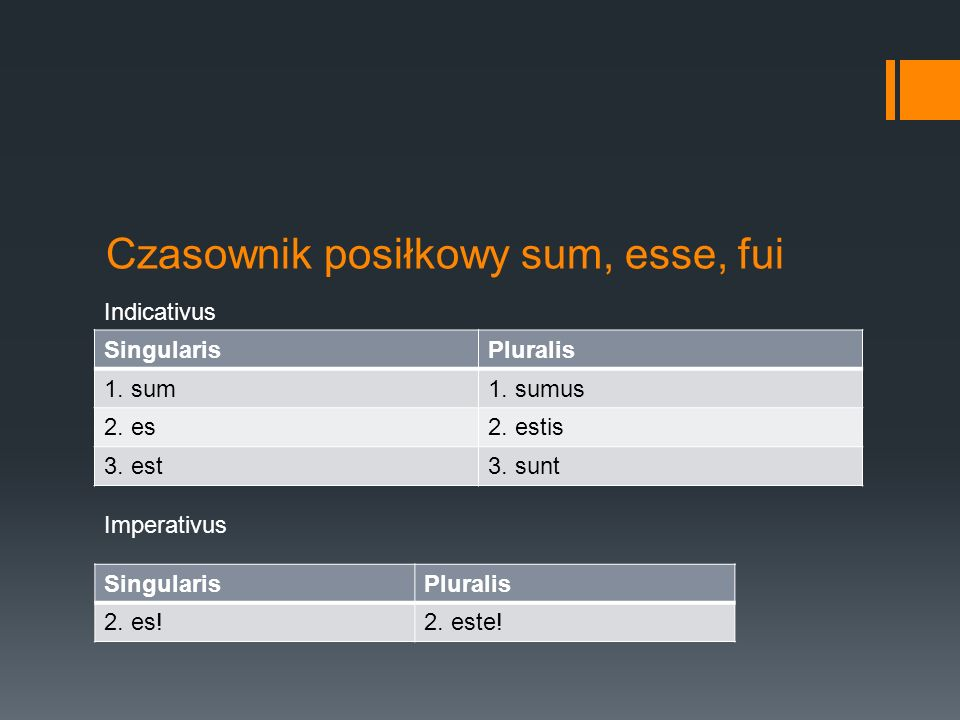 Czasownik posiłkowy sum, esse, fui SingularisPluralis 1.
