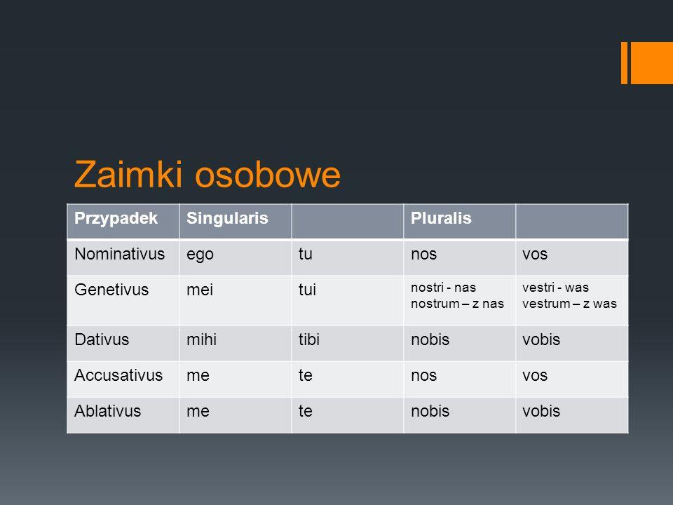 Zaimek zwrotny singularis/pluralis Nominativus- Genetivussui Dativussibi Accusativusse Ablativusse