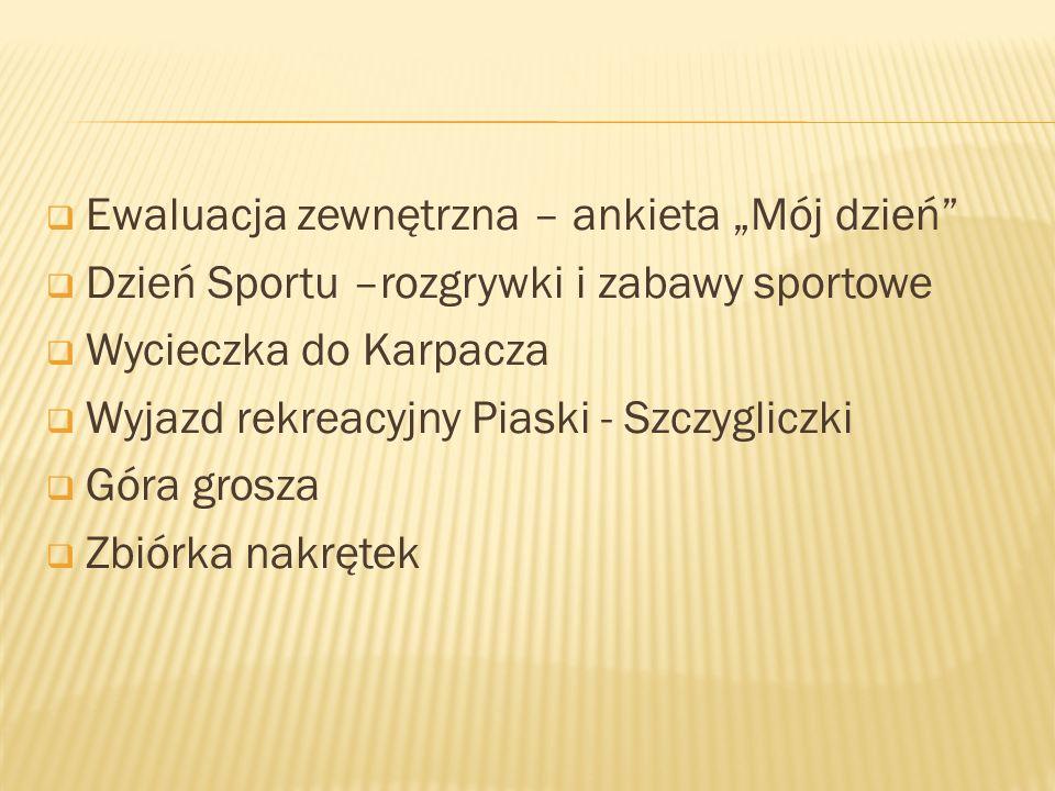 Ewaluacja zewnętrzna – ankieta Mój dzień Dzień Sportu –rozgrywki i zabawy sportowe Wycieczka do Karpacza Wyjazd rekreacyjny Piaski - Szczygliczki Góra