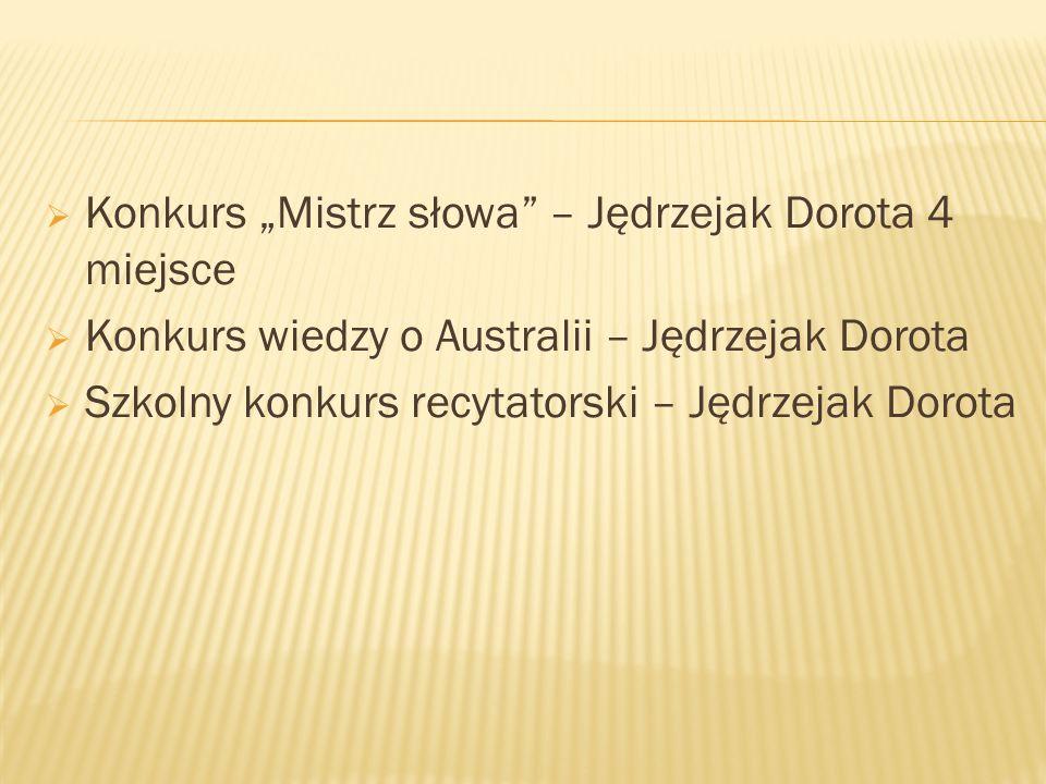 Konkurs Mistrz słowa – Jędrzejak Dorota 4 miejsce Konkurs wiedzy o Australii – Jędrzejak Dorota Szkolny konkurs recytatorski – Jędrzejak Dorota