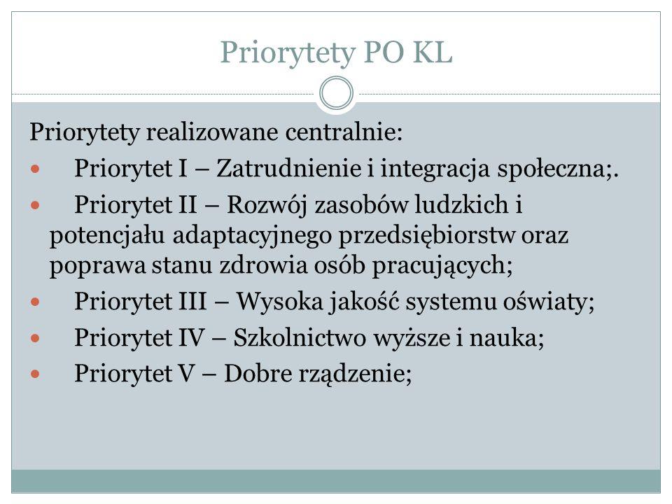 Priorytety PO KL Priorytety realizowane centralnie: Priorytet I – Zatrudnienie i integracja społeczna;. Priorytet II – Rozwój zasobów ludzkich i poten