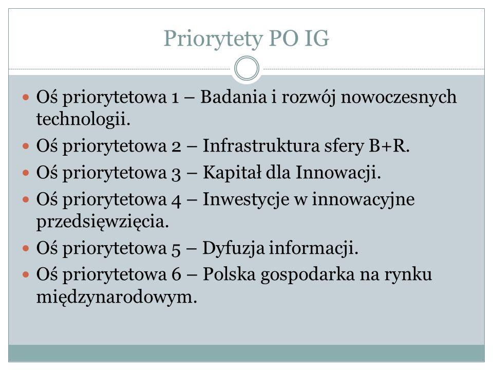 Priorytety PO IG Oś priorytetowa 1 – Badania i rozwój nowoczesnych technologii. Oś priorytetowa 2 – Infrastruktura sfery B+R. Oś priorytetowa 3 – Kapi