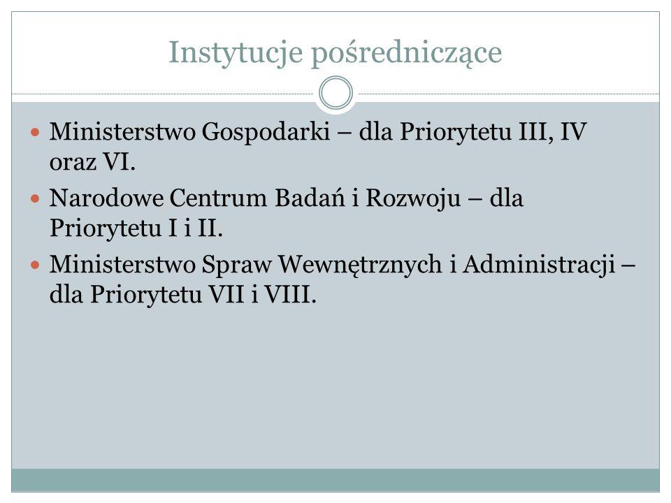 Instytucje pośredniczące Ministerstwo Gospodarki – dla Priorytetu III, IV oraz VI. Narodowe Centrum Badań i Rozwoju – dla Priorytetu I i II. Ministers