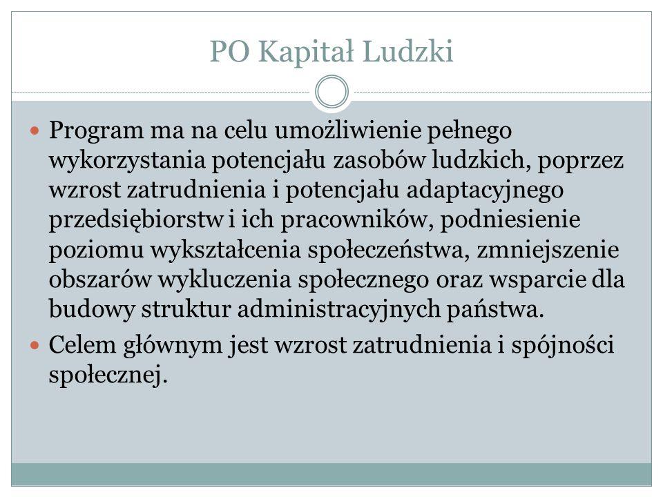 PO KL Wsparcie w ramach PO KL skierowane jest na upowszechnienie programów wspierających zatrudnienie i integrację społeczną.