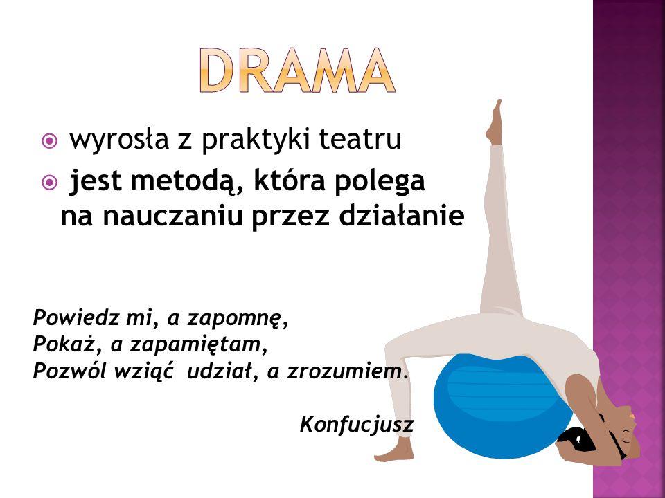 wyrosła z praktyki teatru jest metodą, która polega na nauczaniu przez działanie Powiedz mi, a zapomnę, Pokaż, a zapamiętam, Pozwól wziąć udział, a zrozumiem.