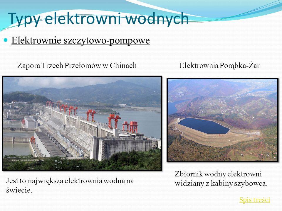 Typy elektrowni wodnych Elektrownie szczytowo-pompowe Zapora Trzech Przełomów w ChinachElektrownia Porąbka-Żar Zbiornik wodny elektrowni widziany z kabiny szybowca.
