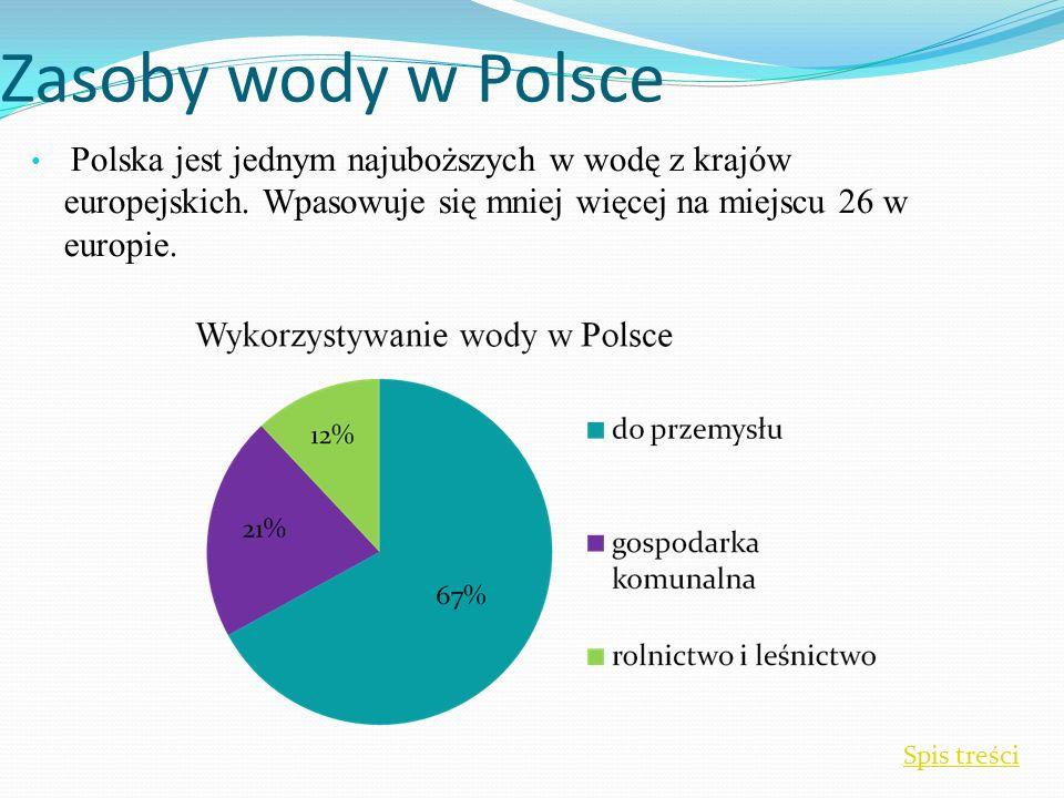 Zasoby wody w Polsce Polska jest jednym najuboższych w wodę z krajów europejskich.