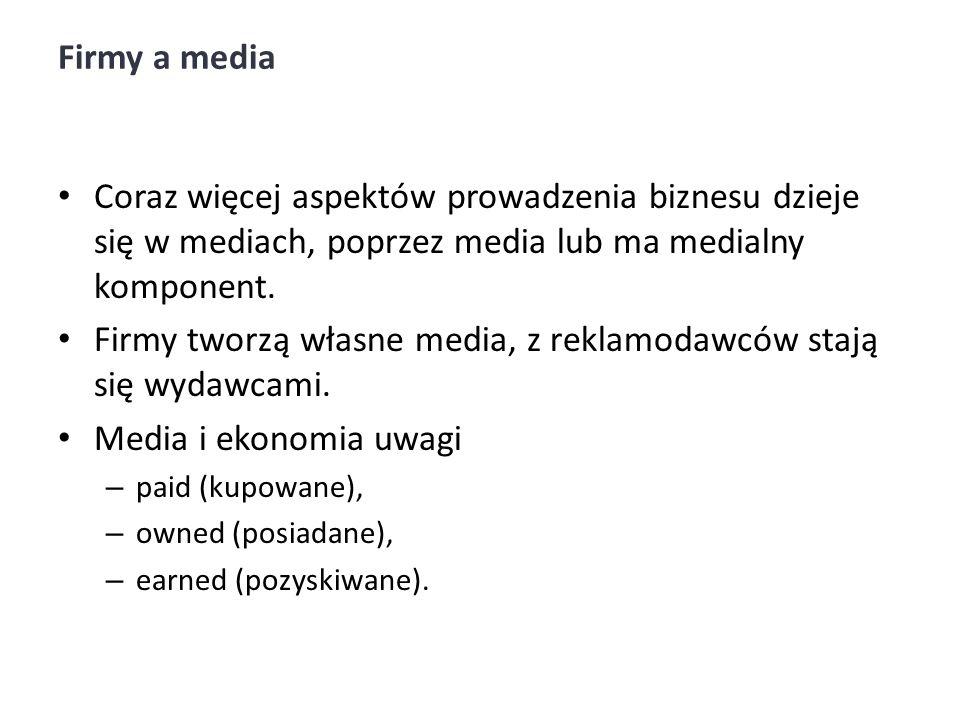 Firmy a media Coraz więcej aspektów prowadzenia biznesu dzieje się w mediach, poprzez media lub ma medialny komponent. Firmy tworzą własne media, z re