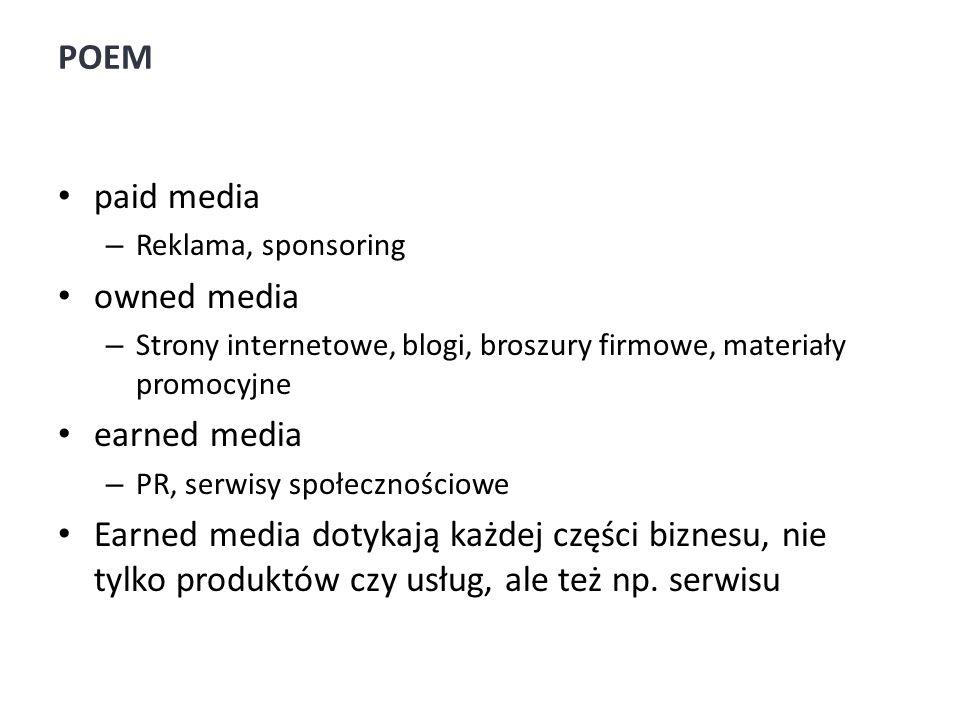 POEM paid media – Reklama, sponsoring owned media – Strony internetowe, blogi, broszury firmowe, materiały promocyjne earned media – PR, serwisy społecznościowe Earned media dotykają każdej części biznesu, nie tylko produktów czy usług, ale też np.
