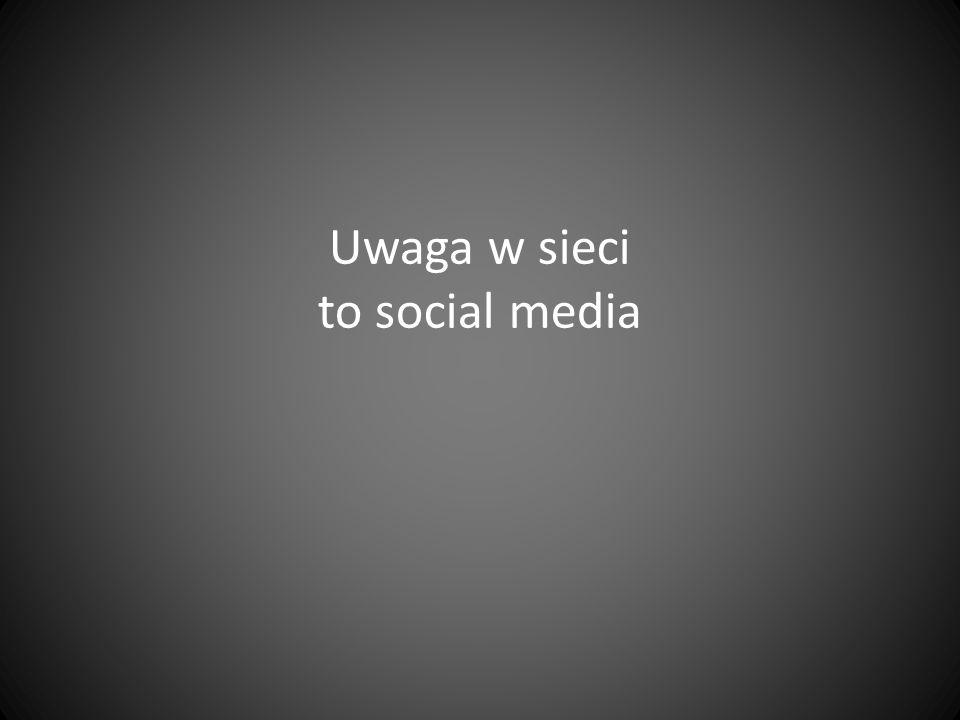 Uwaga w sieci to social media