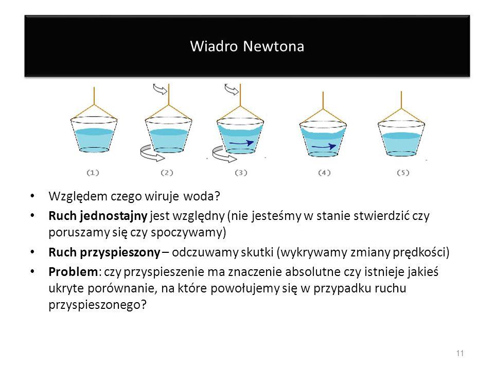 Wiadro Newtona Względem czego wiruje woda? Ruch jednostajny jest względny (nie jesteśmy w stanie stwierdzić czy poruszamy się czy spoczywamy) Ruch prz