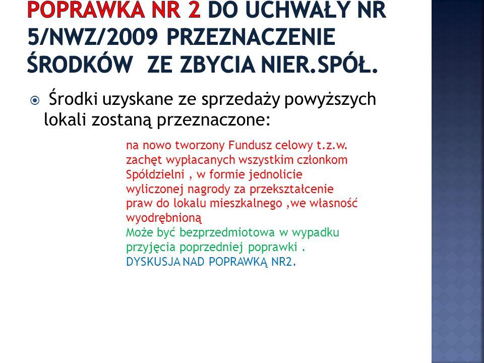 Środki uzyskane ze sprzedaży powyższych lokali zostaną przeznaczone: na nowo tworzony Fundusz celowy t.z.w.