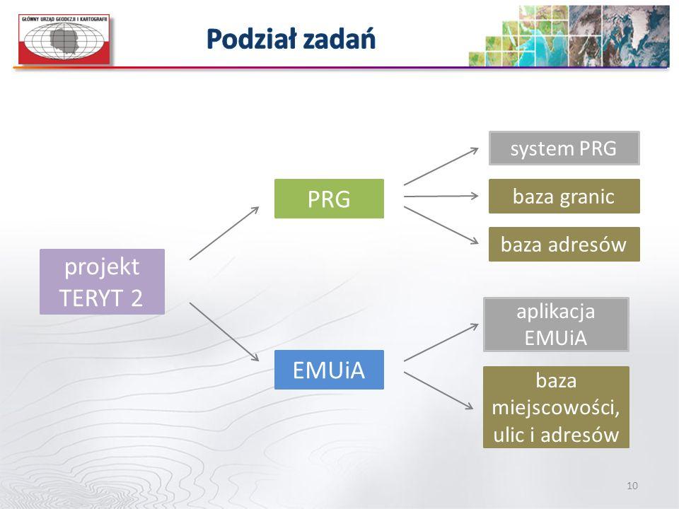 10 PRG EMUiA projekt TERYT 2 system PRG aplikacja EMUiA baza granic baza adresów baza miejscowości, ulic i adresów