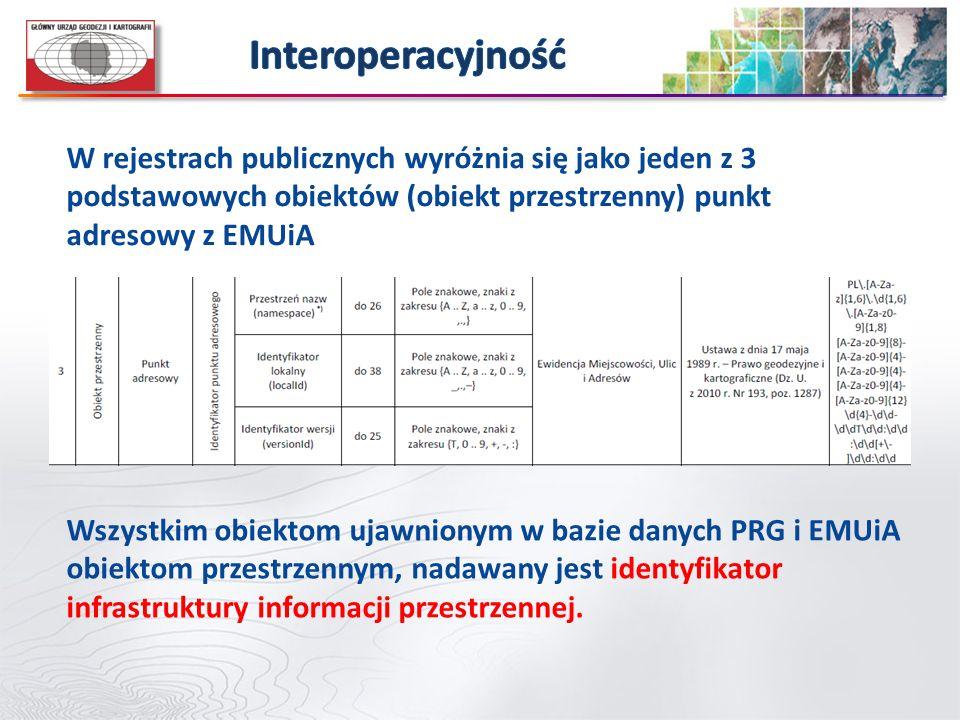 W rejestrach publicznych wyróżnia się jako jeden z 3 podstawowych obiektów (obiekt przestrzenny) punkt adresowy z EMUiA Wszystkim obiektom ujawnionym