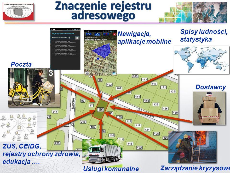Spisy ludności, statystyka Dostawcy Poczta Zarządzanie kryzysowe Nawigacja, aplikacje mobilne Usługi komunalne ZUS, CEIDG, rejestry ochrony zdrowia, e