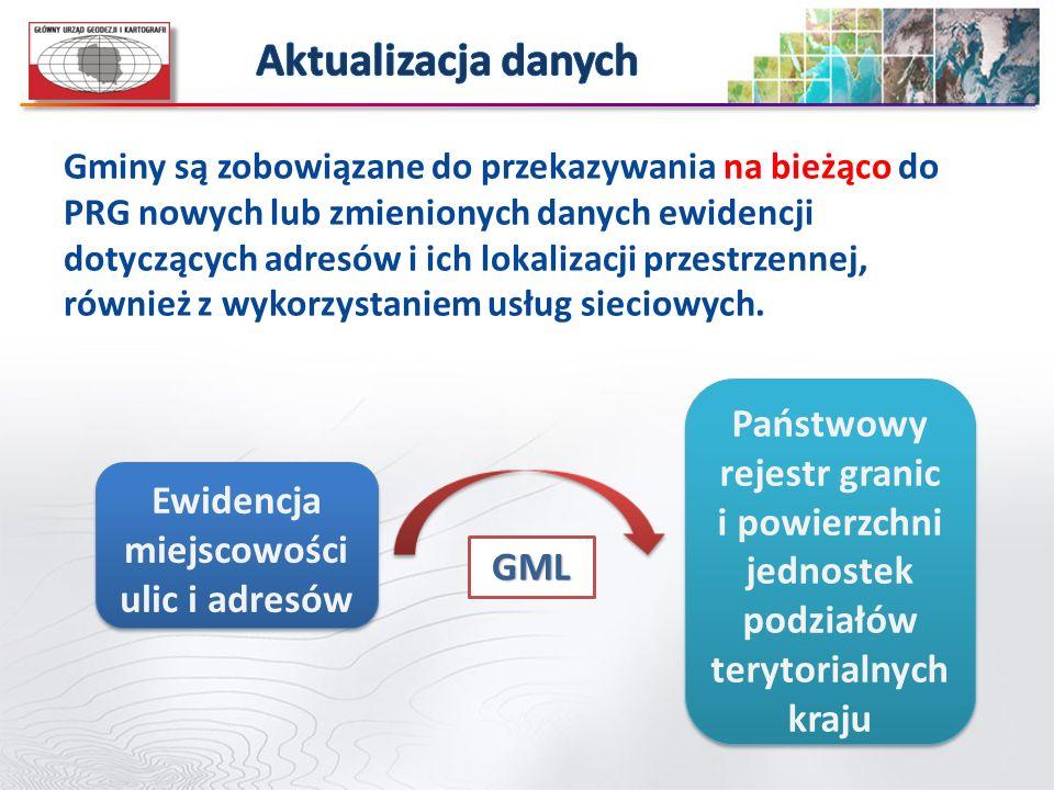 Ewidencja miejscowości ulic i adresów Państwowy rejestr granic i powierzchni jednostek podziałów terytorialnych kraju GML