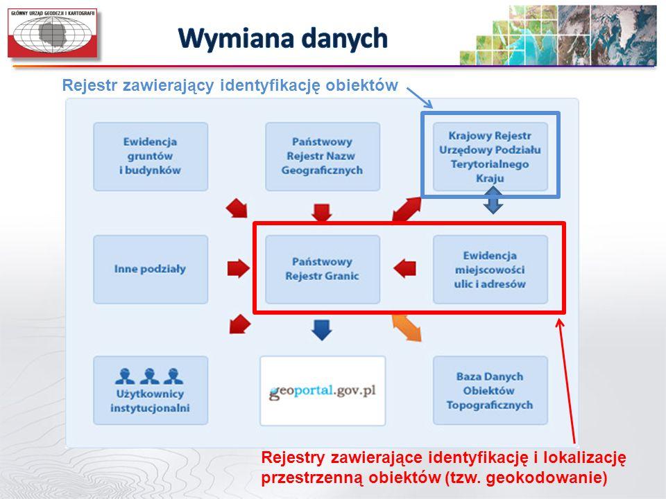 Rejestry zawierające identyfikację i lokalizację przestrzenną obiektów (tzw. geokodowanie) Rejestr zawierający identyfikację obiektów