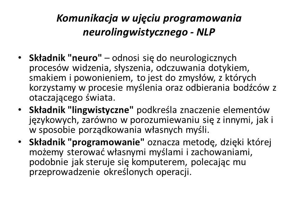 Komunikacja w ujęciu programowania neurolingwistycznego - NLP Składnik