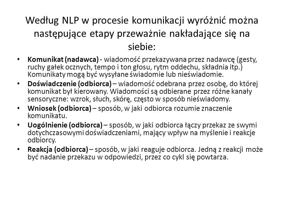 Według NLP w procesie komunikacji wyróżnić można następujące etapy przeważnie nakładające się na siebie: Komunikat (nadawca) - wiadomość przekazywana