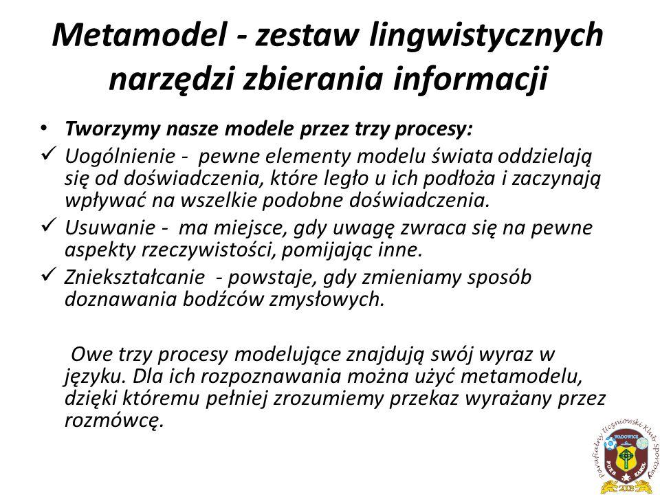 Metamodel - zestaw lingwistycznych narzędzi zbierania informacji Tworzymy nasze modele przez trzy procesy: Uogólnienie - pewne elementy modelu świata