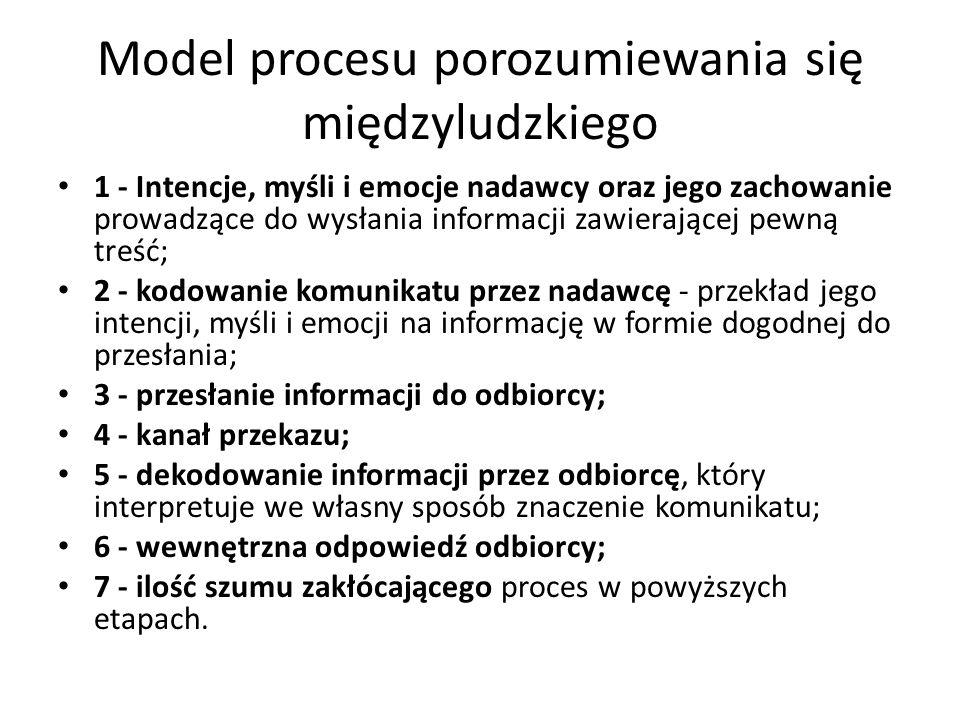 Model procesu porozumiewania się międzyludzkiego 1 - Intencje, myśli i emocje nadawcy oraz jego zachowanie prowadzące do wysłania informacji zawierają