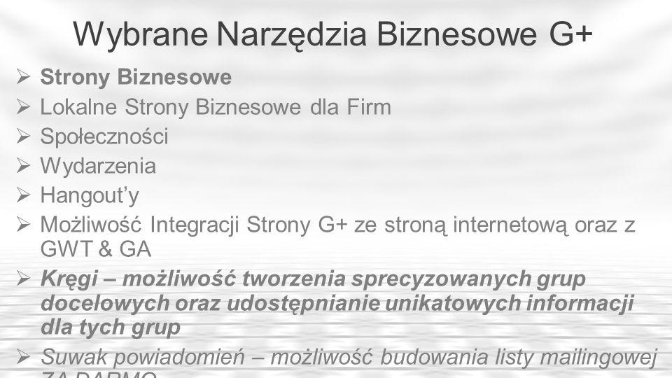 Wybrane Narzędzia Biznesowe G+ Strony Biznesowe Lokalne Strony Biznesowe dla Firm Społeczności Wydarzenia Hangouty Możliwość Integracji Strony G+ ze s