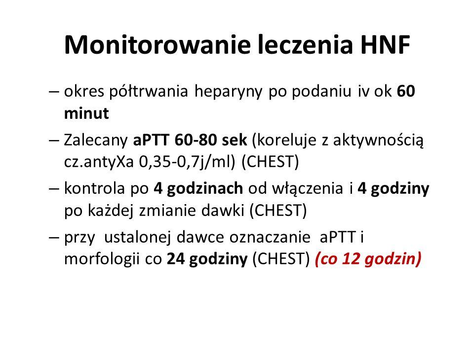 Monitorowanie leczenia HNF – okres półtrwania heparyny po podaniu iv ok 60 minut – Zalecany aPTT 60-80 sek (koreluje z aktywnością cz.antyXa 0,35-0,7j