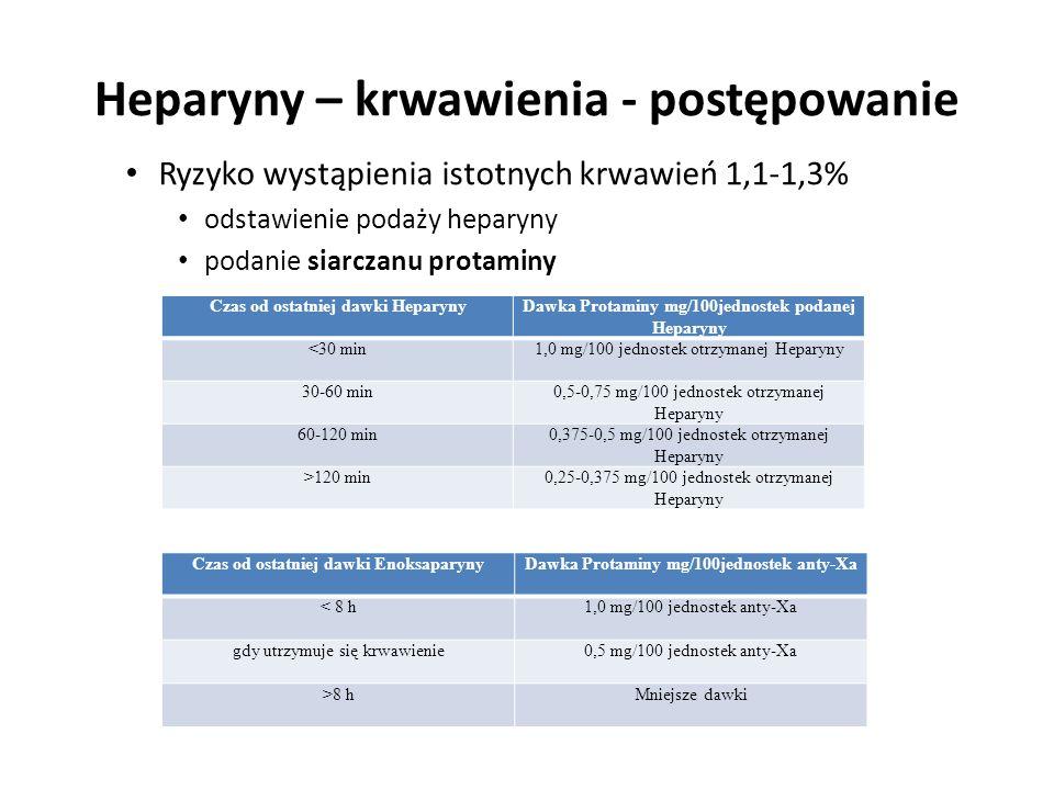 Heparyny – krwawienia - postępowanie Ryzyko wystąpienia istotnych krwawień 1,1-1,3% odstawienie podaży heparyny podanie siarczanu protaminy Czas od os