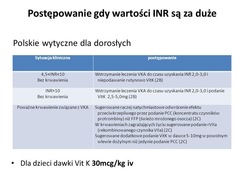 Postępowanie gdy wartości INR są za duże Sytuacja klinicznapostępowanie 4,5<INR<10 Bez krwawienia Wstrzymanie leczenia VKA do czasu uzyskania INR 2,0-