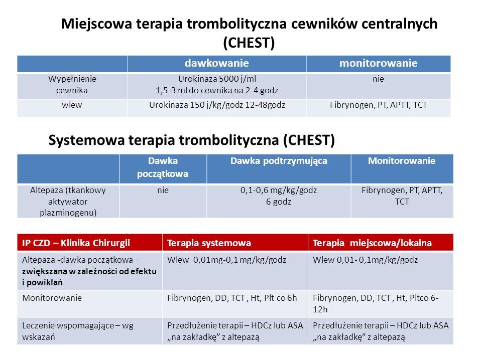 Miejscowa terapia trombolityczna cewników centralnych (CHEST) dawkowaniemonitorowanie Wypełnienie cewnika Urokinaza 5000 j/ml 1,5-3 ml do cewnika na 2