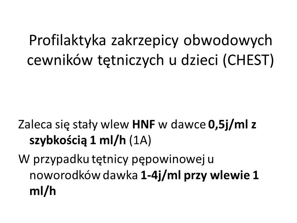 Profilaktyka zakrzepicy obwodowych cewników tętniczych u dzieci (CHEST) Zaleca się stały wlew HNF w dawce 0,5j/ml z szybkością 1 ml/h (1A) W przypadku