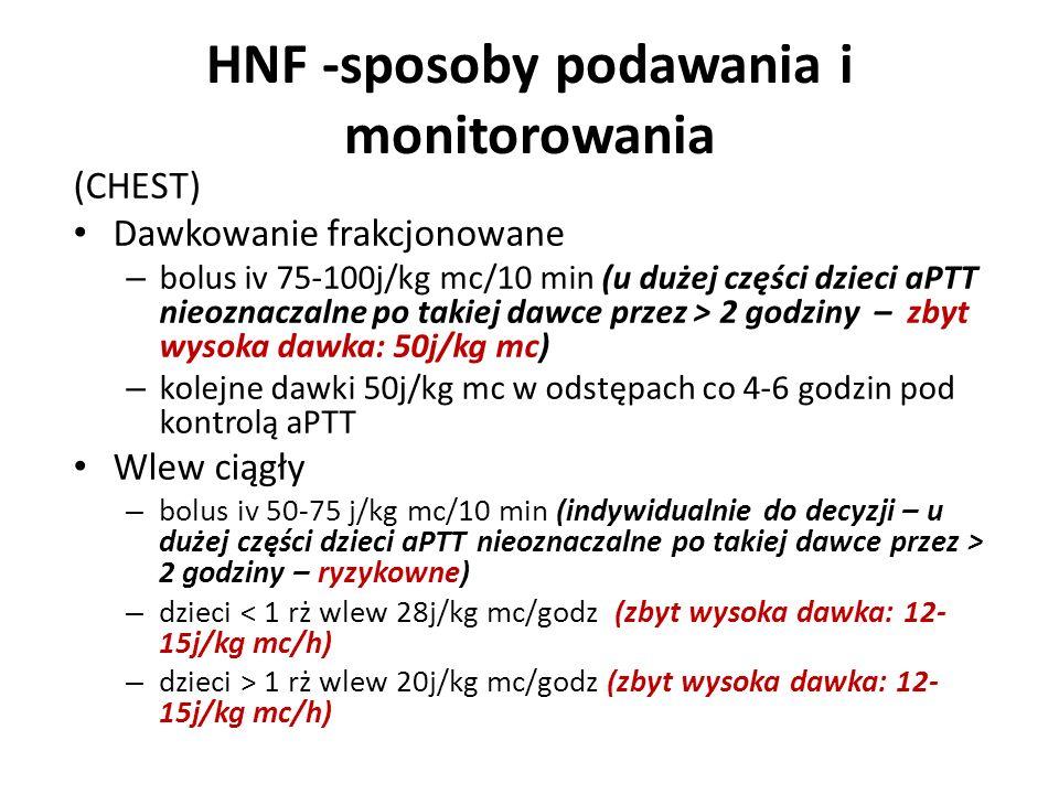 HNF -sposoby podawania i monitorowania (CHEST) Dawkowanie frakcjonowane – bolus iv 75-100j/kg mc/10 min (u dużej części dzieci aPTT nieoznaczalne po t