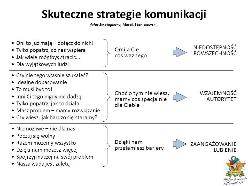Skuteczne strategie komunikacji Atlas Strategiczny, Marek Staniszewski, Oni to już mają – dołącz do nich! Tylko popatrz, co nas wspiera Jak wiele mógł