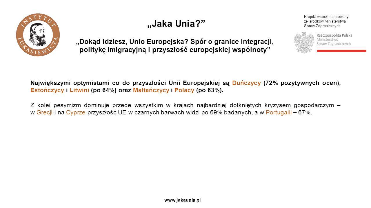 Projekt współfinansowany ze środków Ministerstwa Spraw Zagranicznych www.jakaunia.pl Największymi optymistami co do przyszłości Unii Europejskiej są Duńczycy (72% pozytywnych ocen), Estończycy i Litwini (po 64%) oraz Maltańczycy i Polacy (po 63%).