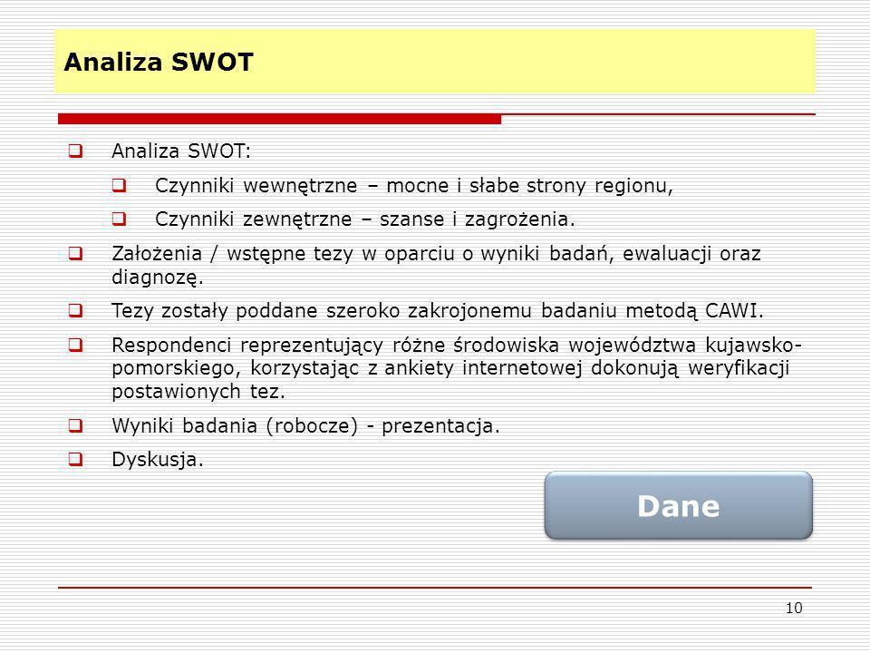 Analiza SWOT 10 Analiza SWOT: Czynniki wewnętrzne – mocne i słabe strony regionu, Czynniki zewnętrzne – szanse i zagrożenia. Założenia / wstępne tezy