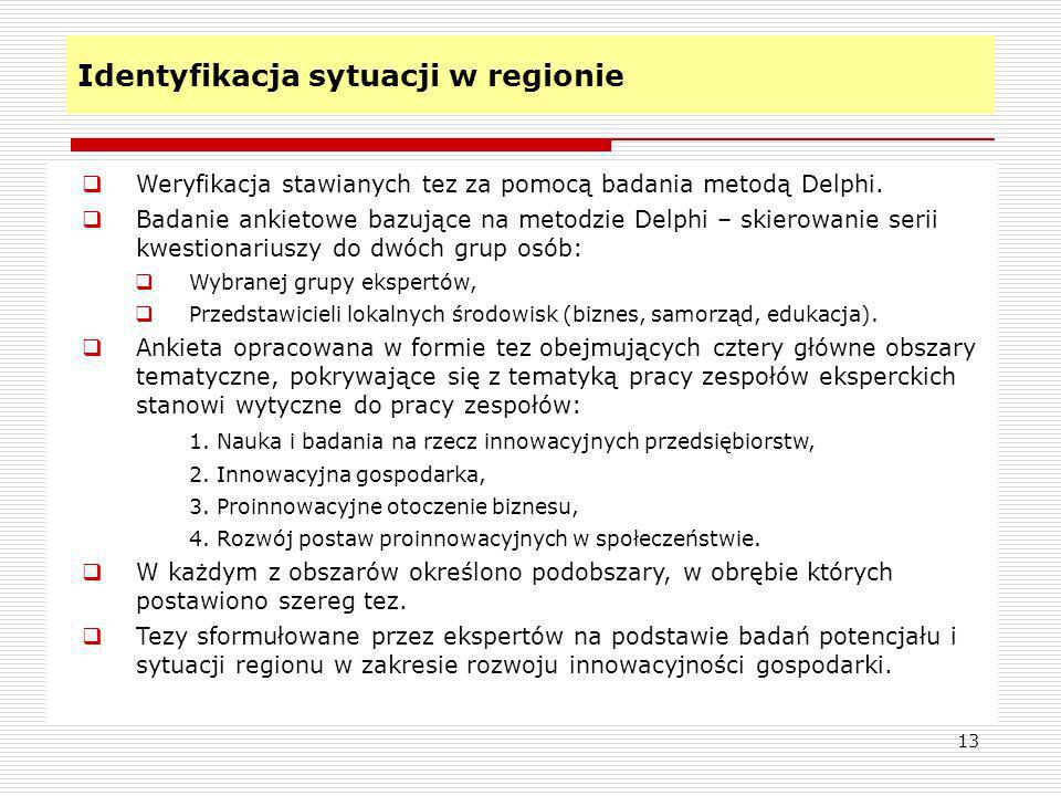 Identyfikacja sytuacji w regionie 13 Weryfikacja stawianych tez za pomocą badania metodą Delphi. Badanie ankietowe bazujące na metodzie Delphi – skier