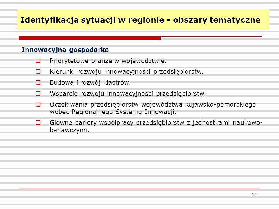 Identyfikacja sytuacji w regionie - obszary tematyczne 15 Innowacyjna gospodarka Priorytetowe branże w województwie. Kierunki rozwoju innowacyjności p
