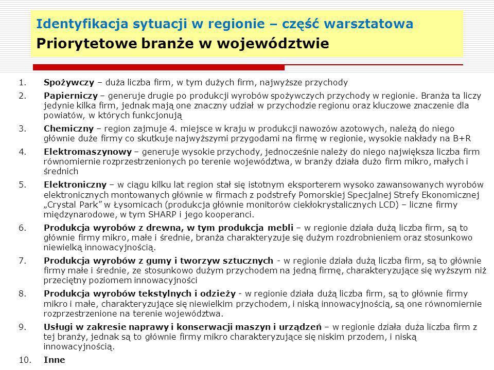 Identyfikacja sytuacji w regionie – część warsztatowa Priorytetowe branże w województwie 17 1. Spożywczy – duża liczba firm, w tym dużych firm, najwyż