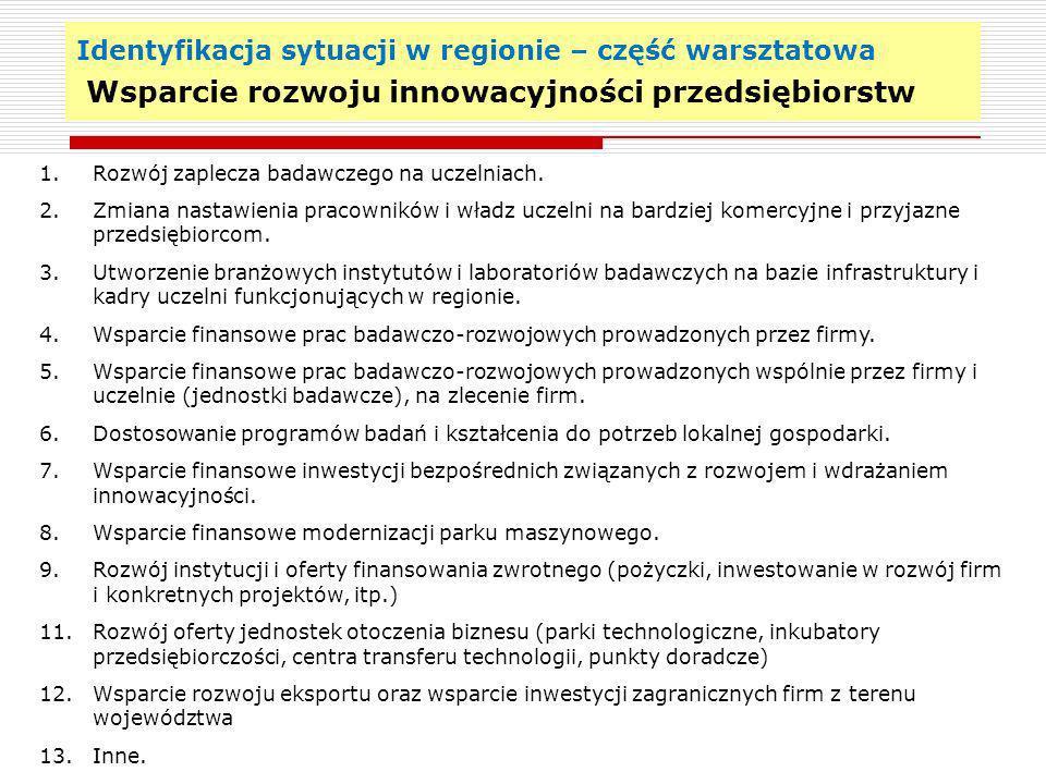Identyfikacja sytuacji w regionie – część warsztatowa Wsparcie rozwoju innowacyjności przedsiębiorstw 20 1.