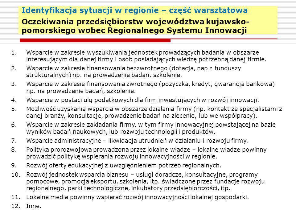 Identyfikacja sytuacji w regionie – część warsztatowa Oczekiwania przedsiębiorstw województwa kujawsko- pomorskiego wobec Regionalnego Systemu Innowac