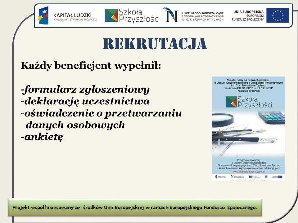 REKRUTACJA Każdy beneficjent wypełnił: -formularz zgłoszeniowy -deklarację uczestnictwa -oświadczenie o przetwarzaniu danych osobowych -ankietę Projek